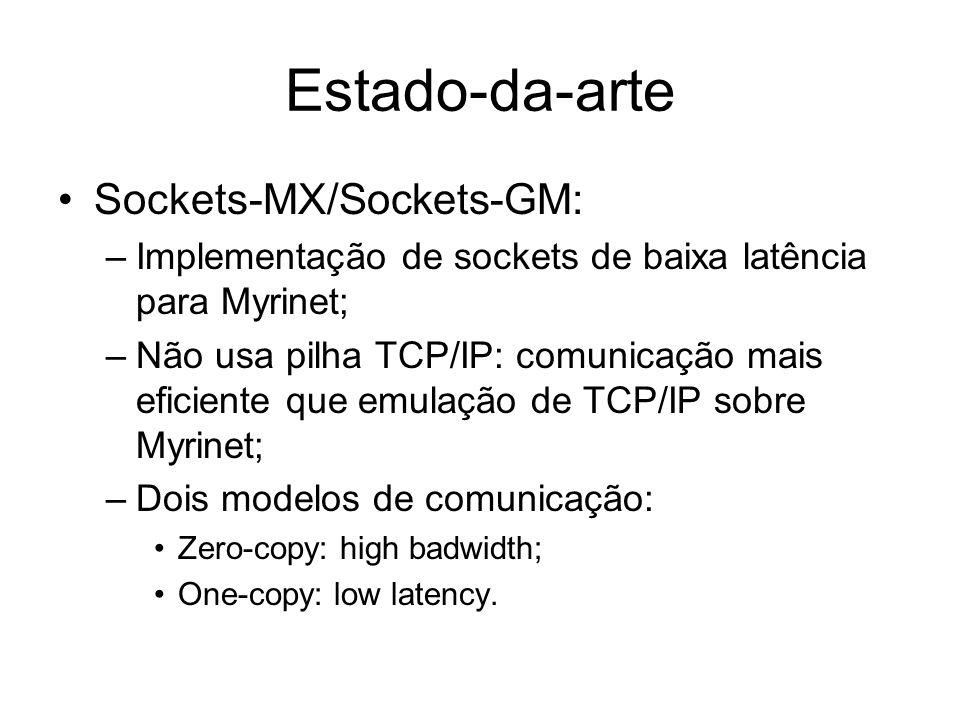 Estado-da-arte Sockets-MX/Sockets-GM: –Implementação de sockets de baixa latência para Myrinet; –Não usa pilha TCP/IP: comunicação mais eficiente que emulação de TCP/IP sobre Myrinet; –Dois modelos de comunicação: Zero-copy: high badwidth; One-copy: low latency.