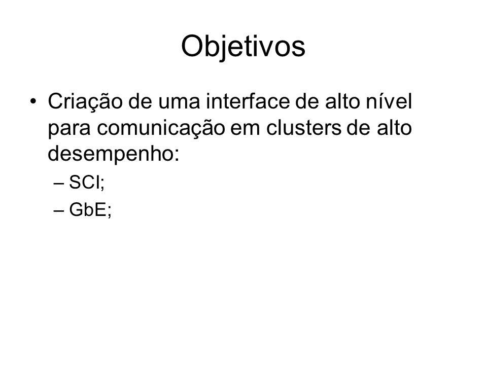 Objetivos Criação de uma interface de alto nível para comunicação em clusters de alto desempenho: –SCI; –GbE;