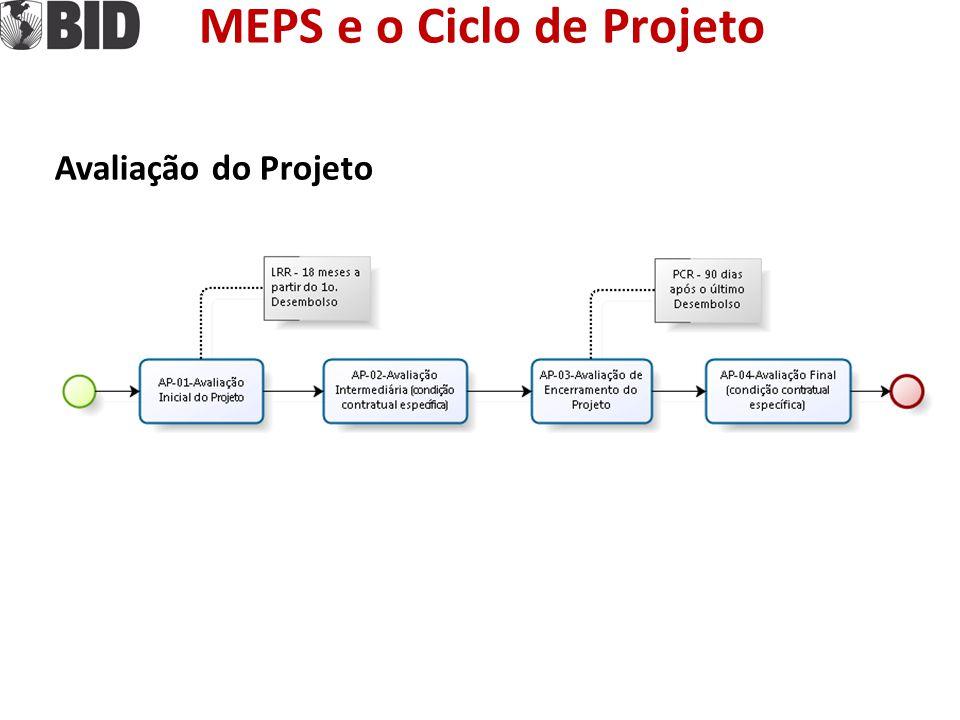 MEPS e o Ciclo de Projeto Avaliação do Projeto