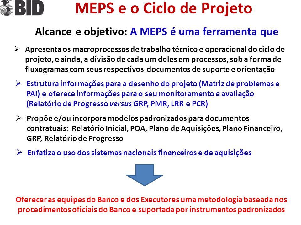 MEPS e o Ciclo de Projeto Resultados esperados na implementação da MEPS  Aproximação entre as demandas apresentadas pelos mutuários/executores e as áreas de suporte técnico e fiduciário do Banco, possibilitanto uma resposta mais rápida por parte do Banco.