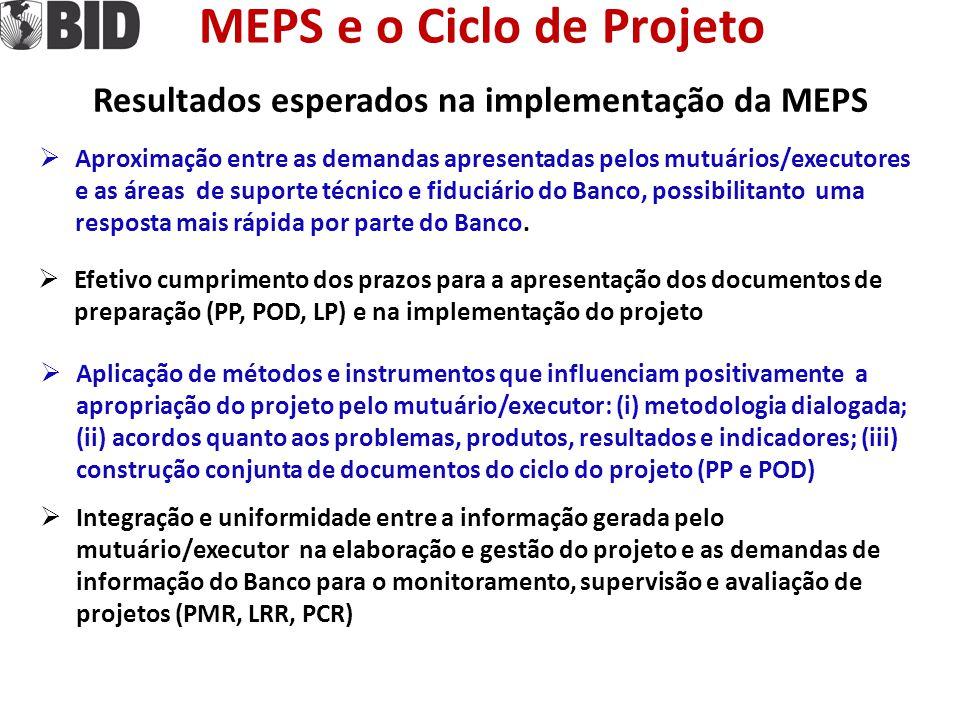 MEPS e o Ciclo de Projeto Resultados esperados na implementação da MEPS  Aproximação entre as demandas apresentadas pelos mutuários/executores e as á