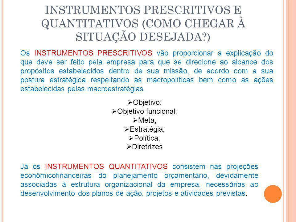 INSTRUMENTOS PRESCRITIVOS E QUANTITATIVOS (COMO CHEGAR À SITUAÇÃO DESEJADA?) Os INSTRUMENTOS PRESCRITIVOS vão proporcionar a explicação do que deve se