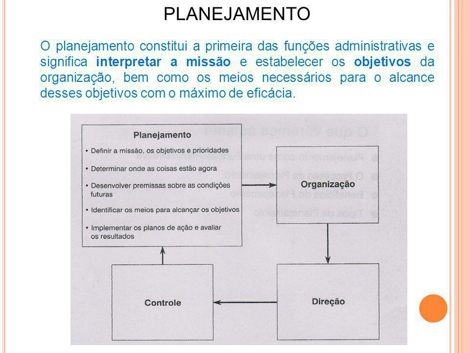 PLANEJAMENTO O planejamento constitui a primeira das funções administrativas e significa interpretar a missão e estabelecer os objetivos da organizaçã