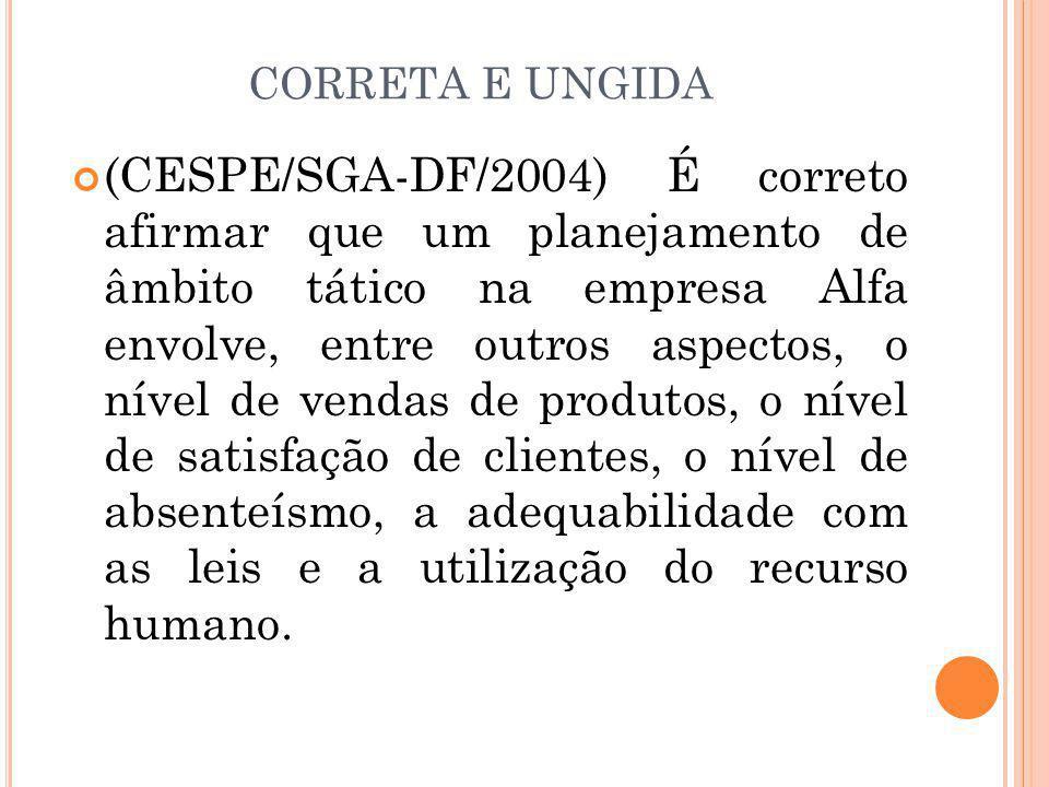 CORRETA E UNGIDA (CESPE/SGA-DF/2004) É correto afirmar que um planejamento de âmbito tático na empresa Alfa envolve, entre outros aspectos, o nível de