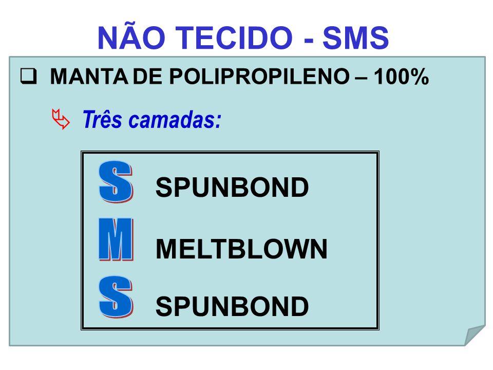 NÃO TECIDO - SMS  MANTA DE POLIPROPILENO – 100% SPUNBOND MELTBLOWN SPUNBOND  Três camadas: