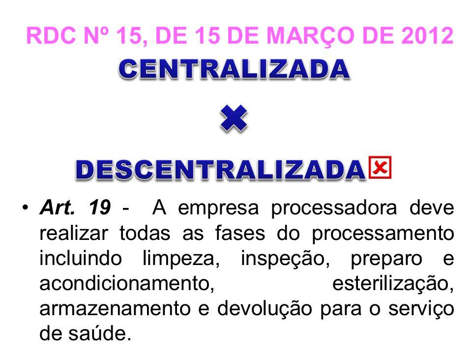 RDC Nº 15, DE 15 DE MARÇO DE 2012 Art. 19 - A empresa processadora deve realizar todas as fases do processamento incluindo limpeza, inspeção, preparo