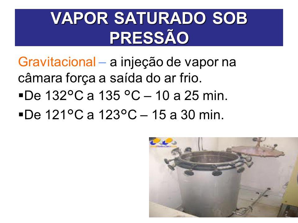 VAPOR SATURADO SOB PRESSÃO Gravitacional – a injeção de vapor na câmara força a saída do ar frio.  De 132°C a 135 °C – 10 a 25 min.  De 121°C a 123°
