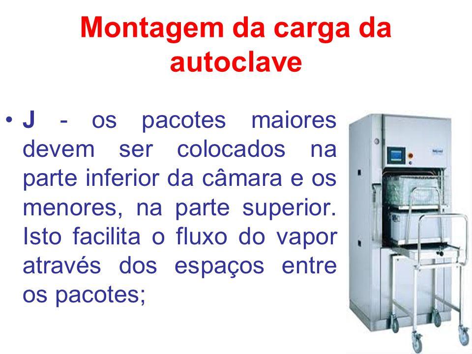Montagem da carga da autoclave J - os pacotes maiores devem ser colocados na parte inferior da câmara e os menores, na parte superior. Isto facilita o