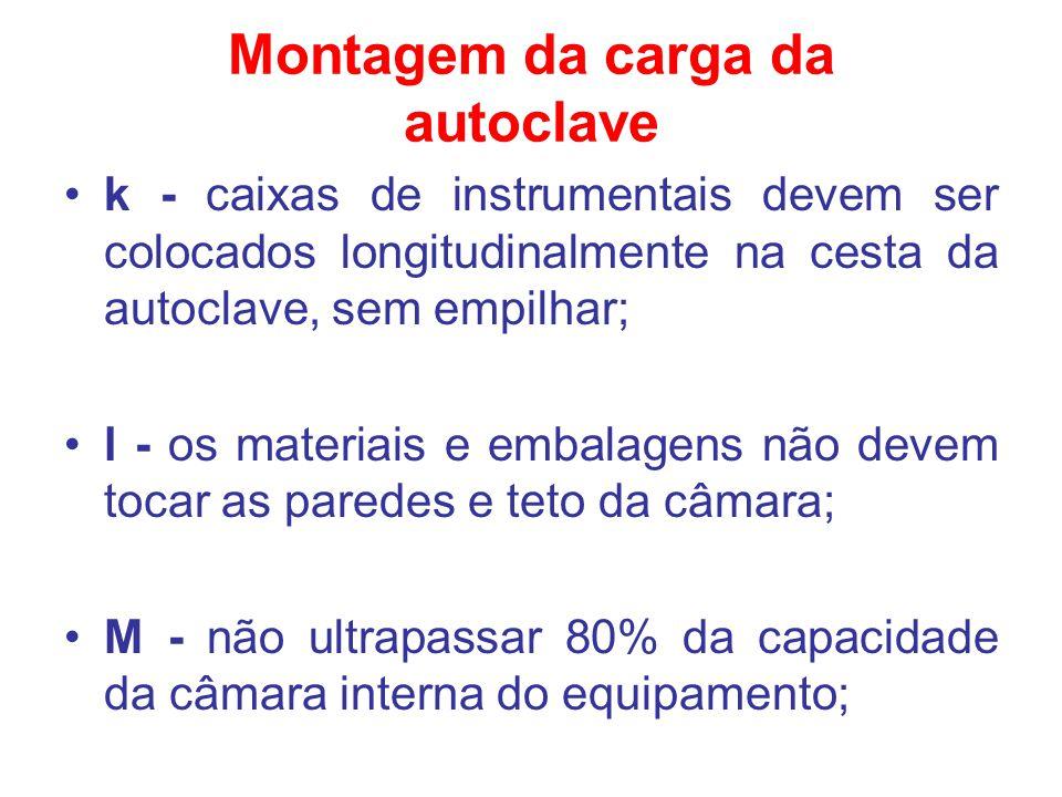 Montagem da carga da autoclave k - caixas de instrumentais devem ser colocados longitudinalmente na cesta da autoclave, sem empilhar; l - os materiais