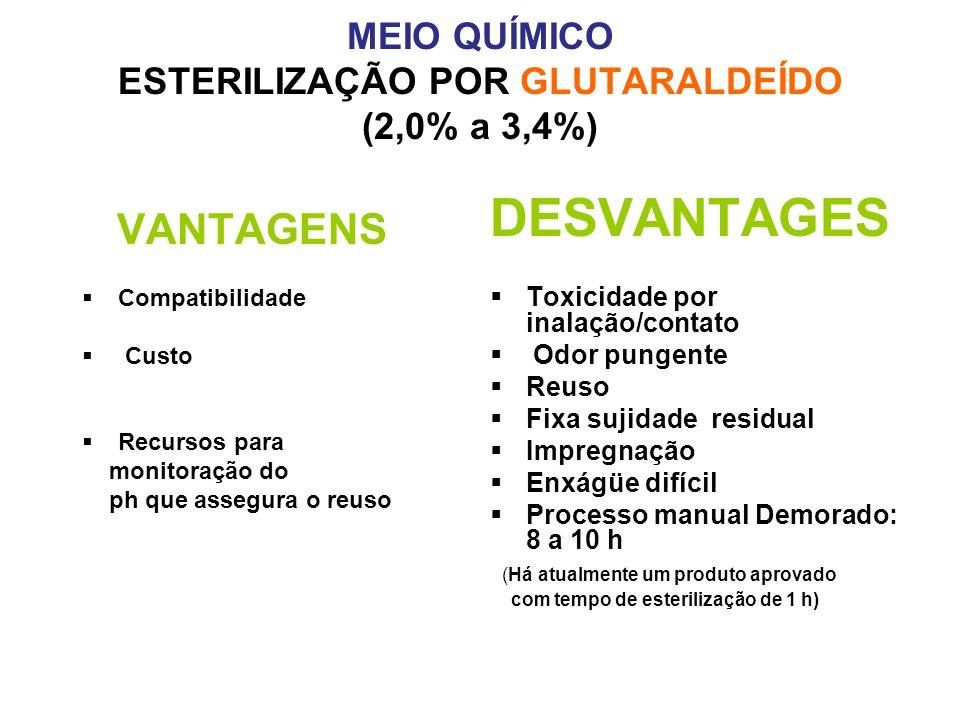 MEIO QUÍMICO ESTERILIZAÇÃO POR GLUTARALDEÍDO (2,0% a 3,4%) VANTAGENS  Compatibilidade  Custo  Recursos para monitoração do ph que assegura o reuso