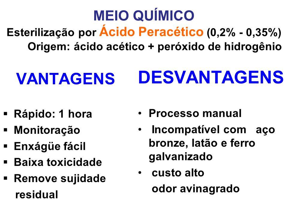MEIO QUÍMICO Esterilização por Ácido Peracético (0,2% - 0,35%) Origem: ácido acético + peróxido de hidrogênio VANTAGENS  Rápido: 1 hora  Monitoração