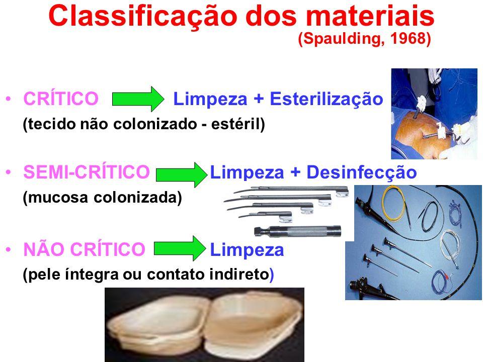 Classificação dos materiais (Spaulding, 1968) CRÍTICO Limpeza + Esterilização (tecido não colonizado - estéril) SEMI-CRÍTICO Limpeza + Desinfecção (mu