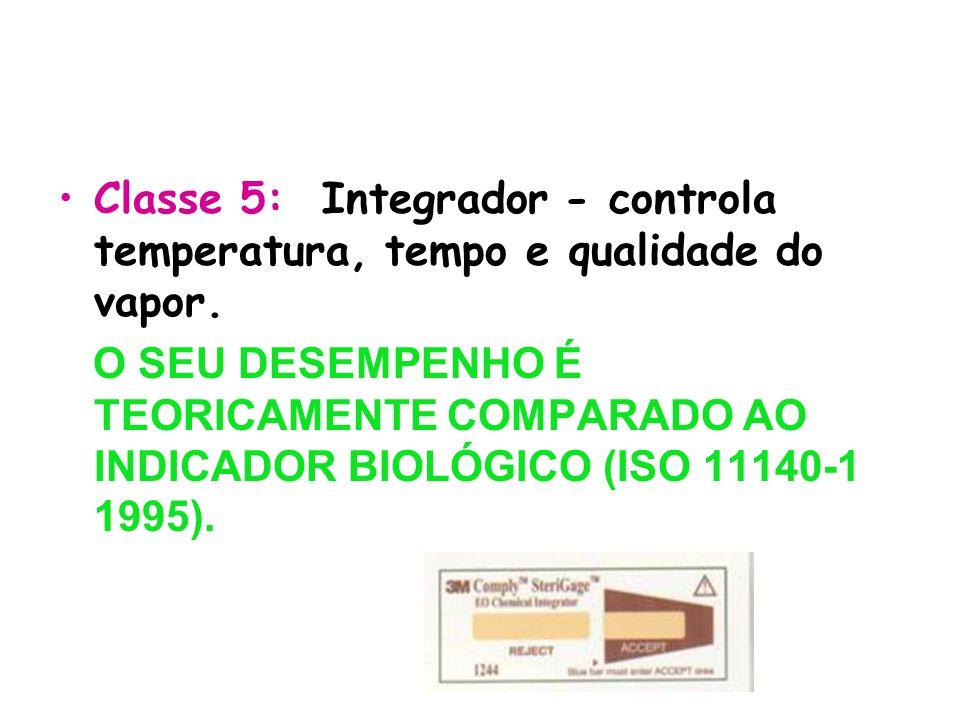 Classe 5: Integrador - controla temperatura, tempo e qualidade do vapor. O SEU DESEMPENHO É TEORICAMENTE COMPARADO AO INDICADOR BIOLÓGICO (ISO 11140-1