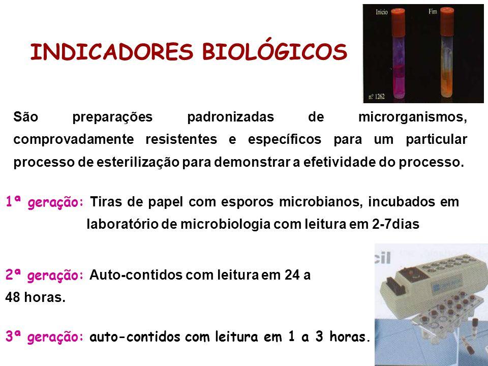 INDICADORES BIOLÓGICOS São preparações padronizadas de microrganismos, comprovadamente resistentes e específicos para um particular processo de esteri
