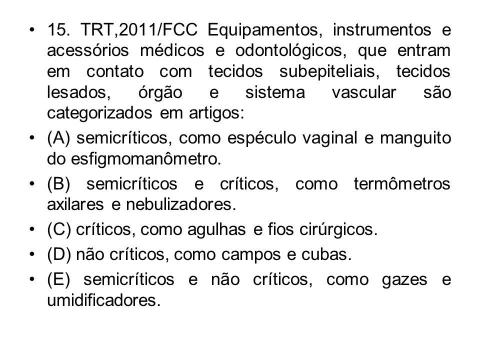 15. TRT,2011/FCC Equipamentos, instrumentos e acessórios médicos e odontológicos, que entram em contato com tecidos subepiteliais, tecidos lesados, ór