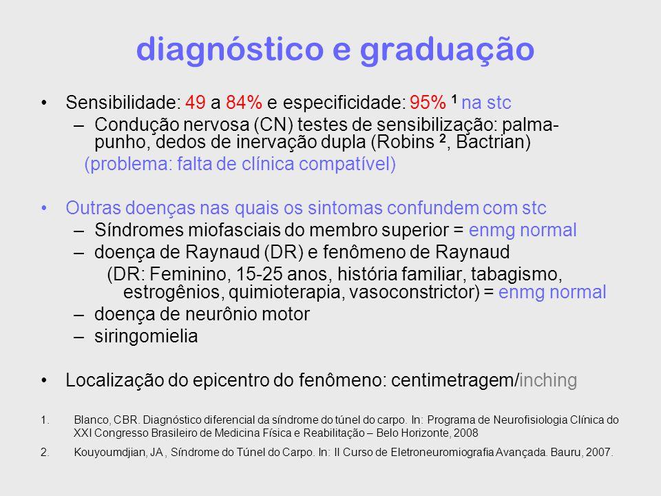 diagnóstico e graduação Sensibilidade: 49 a 84% e especificidade: 95% 1 na stc –Condução nervosa (CN) testes de sensibilização: palma- punho, dedos de inervação dupla (Robins 2, Bactrian) (problema: falta de clínica compatível) Outras doenças nas quais os sintomas confundem com stc –Síndromes miofasciais do membro superior = enmg normal –doença de Raynaud (DR) e fenômeno de Raynaud (DR: Feminino, 15-25 anos, história familiar, tabagismo, estrogênios, quimioterapia, vasoconstrictor) = enmg normal –doença de neurônio motor –siringomielia Localização do epicentro do fenômeno: centimetragem/inching 1.Blanco, CBR.