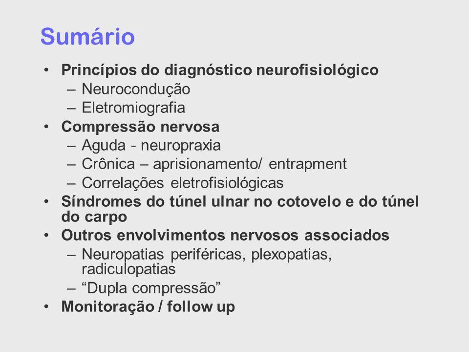 Sumário Princípios do diagnóstico neurofisiológico –Neurocondução –Eletromiografia Compressão nervosa –Aguda - neuropraxia –Crônica – aprisionamento/