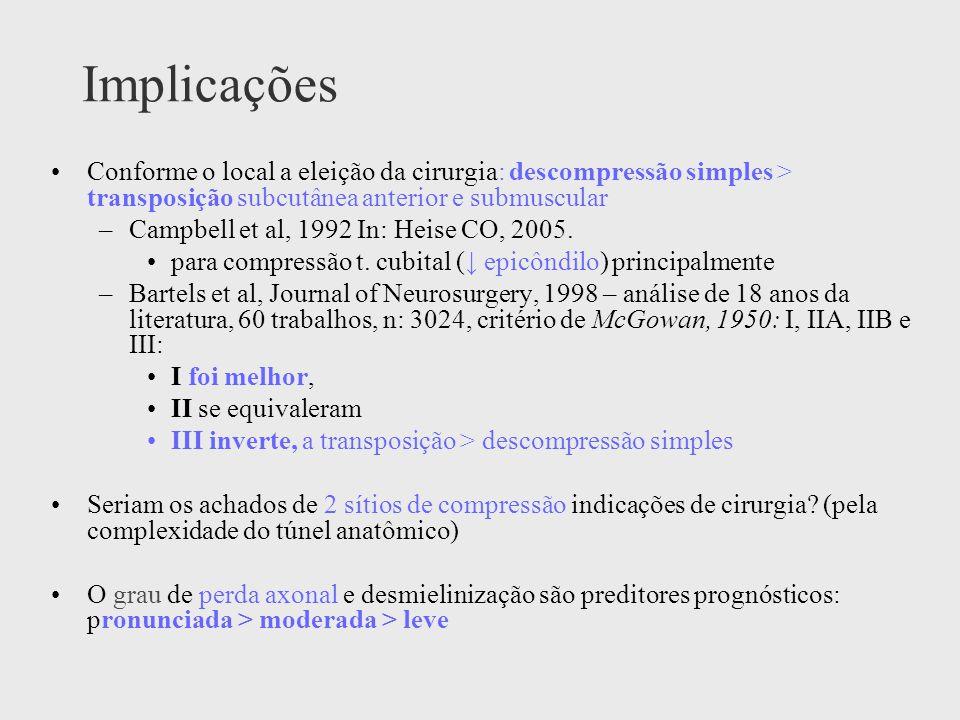 Implicações Conforme o local a eleição da cirurgia: descompressão simples > transposição subcutânea anterior e submuscular –Campbell et al, 1992 In: Heise CO, 2005.