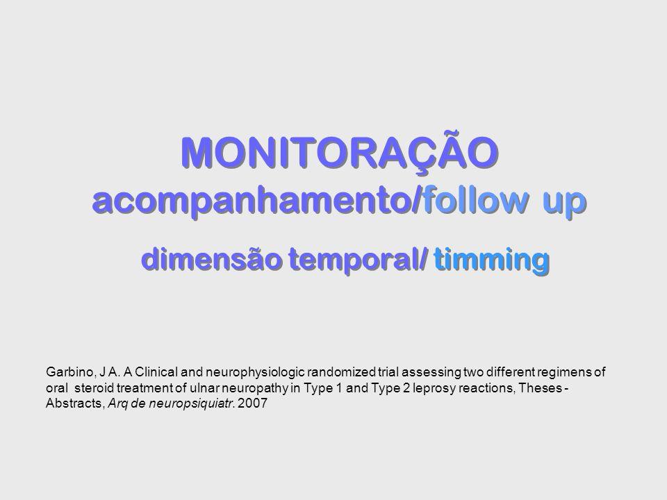 MONITORAÇÃO acompanhamento/follow up dimensão temporal/ timming Garbino, J A. A Clinical and neurophysiologic randomized trial assessing two different