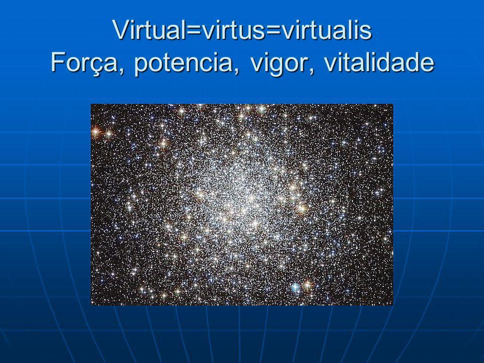 Virtual=virtus=virtualis Força, potencia, vigor, vitalidade