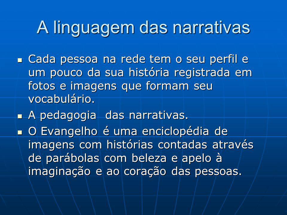 A linguagem das narrativas Cada pessoa na rede tem o seu perfil e um pouco da sua história registrada em fotos e imagens que formam seu vocabulário.
