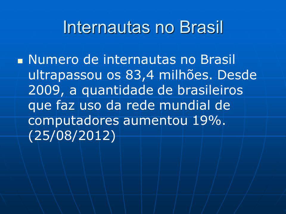 Internautas no Brasil Numero de internautas no Brasil ultrapassou os 83,4 milhões.