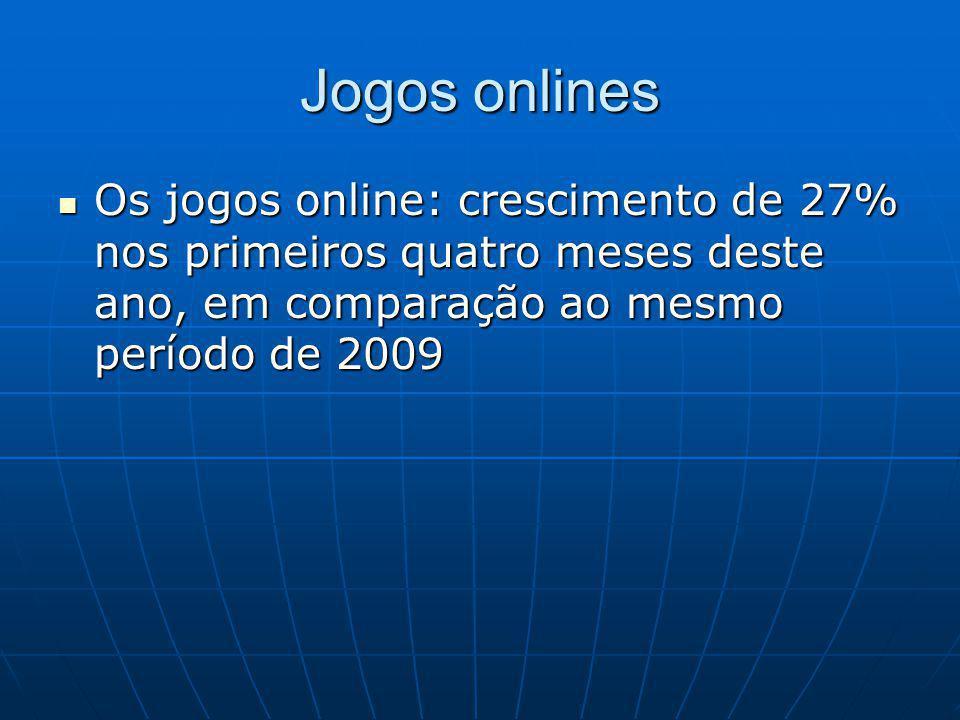 Jogos onlines Os jogos online: crescimento de 27% nos primeiros quatro meses deste ano, em comparação ao mesmo período de 2009 Os jogos online: crescimento de 27% nos primeiros quatro meses deste ano, em comparação ao mesmo período de 2009