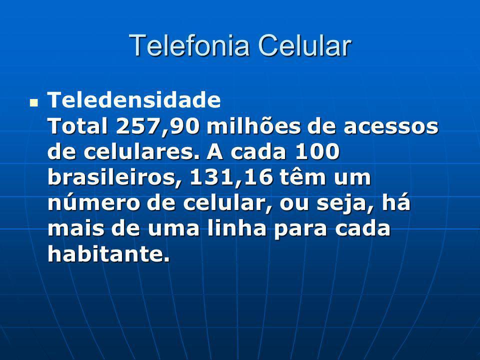 Telefonia Celular Total 257,90 milhões de acessos de celulares.