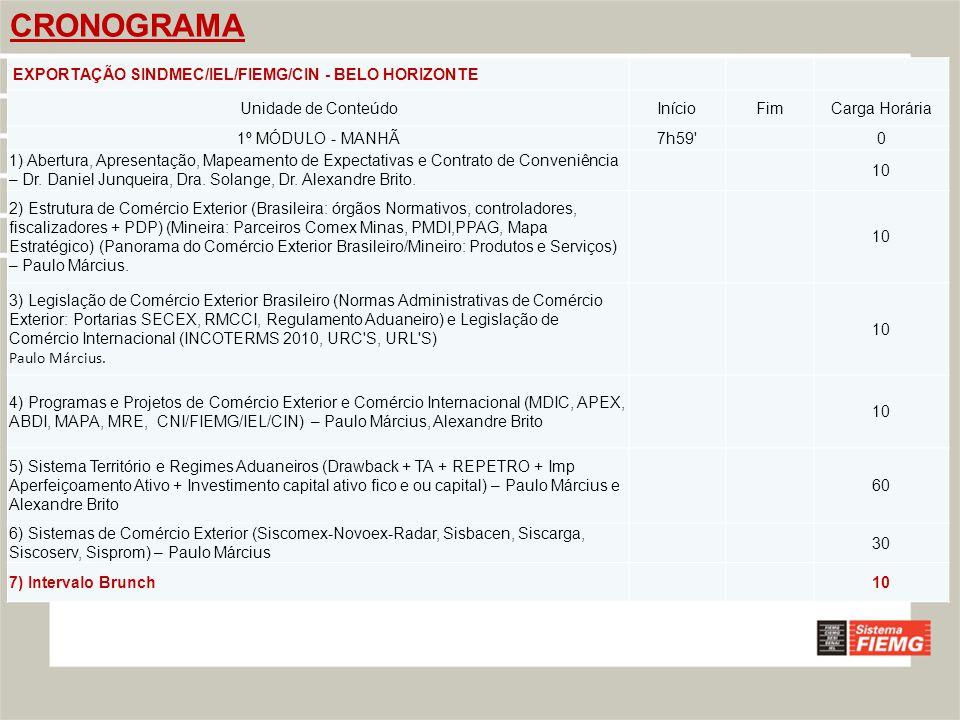 8) Docts de Comércio Exterior/Comércio Internacional.