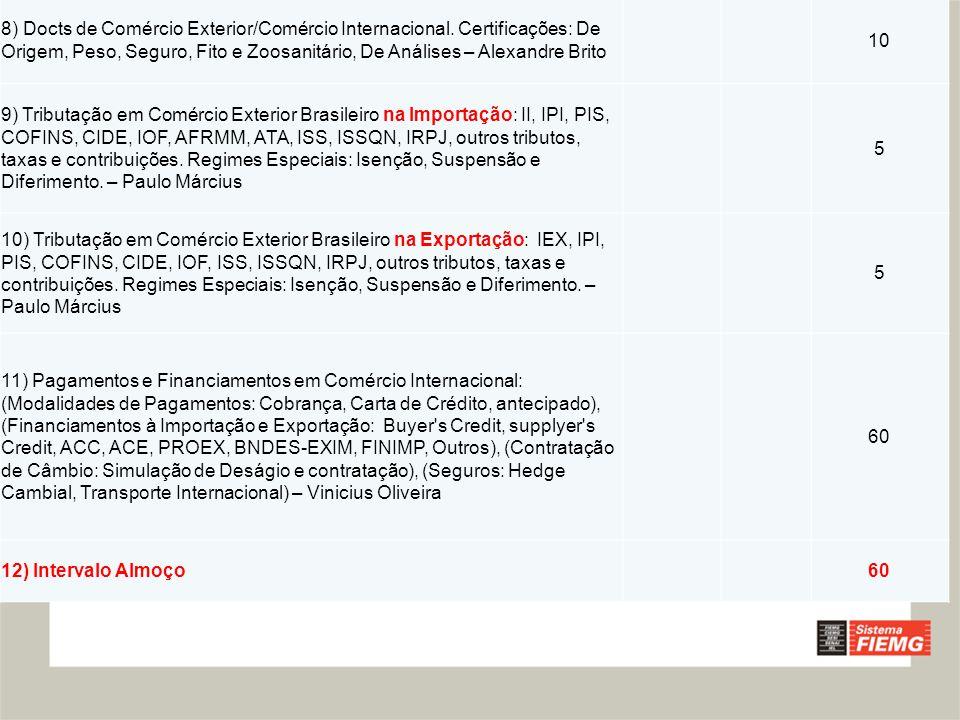 SISCOMEX RE DDE CE PRO FORMA NOTA FISCAL CERTIFICAÇÕES ORIGEM OUTRAS CONTRATO DE CÂMBIO INVOICE ACC/ACE CARTA DE CRÉDITO BL/ AWB/ CONHECIMENTO PACKING LIST DOCUMENTOS PRINCIPAIS NA EXPORTAÇÃO