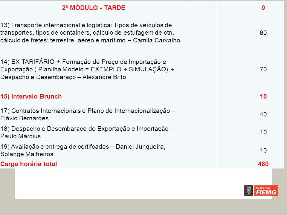 TERRITÓRIO NACIONAL Eventualmente IE ICMSIPI PIS/COFINS TERRITÓRIO DE OUTRO PAÍS ISSQN IR IOF CIDE TRIBUTOS X FORMAÇÃO DE PREÇOS Figura 9: Traibutos x Formação de Preços Fonte: MDIC/SECEX/DEPLA, adapatado por CAMPOS, Paulo Március (EXPORTAMINAS); CEDRO, Marcilene (CORREIOS), BELO HORIZONTE, 2013 ISS AFRMM ATAERO VAT Outras Taxas, Tarifas Outras Taxas, Tarifas