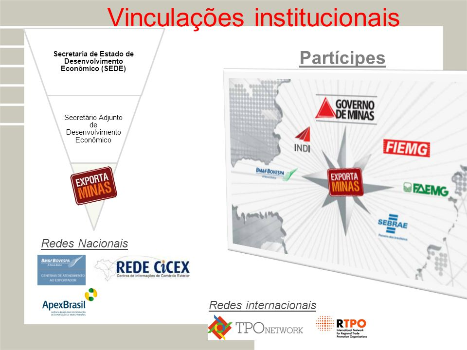 PREÇO+DESP COMERCIO EXTERIOR - IMPOSTOS= EXW EXW+FRETE INTERNO+DESP ADUANEIRAS=FOB/FCA FOB/FCA+FRETE EXTERNO+SEGURO=CIF CIF+IMP IMPORTAÇÃO* + DESPESAS ADUANEIRAS + FRETE DESTINO* = DDP