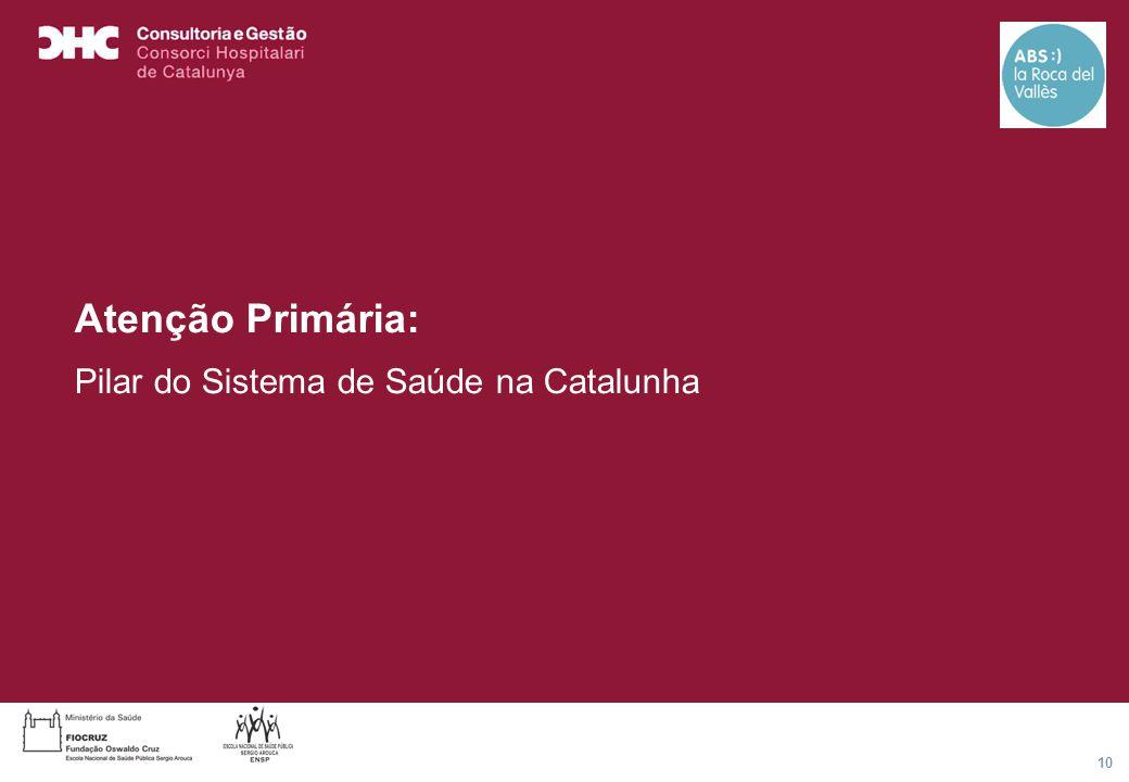 Título general da apresentação - CHC Consultoria e Gestão 10 Atenção Primária: Pilar do Sistema de Saúde na Catalunha