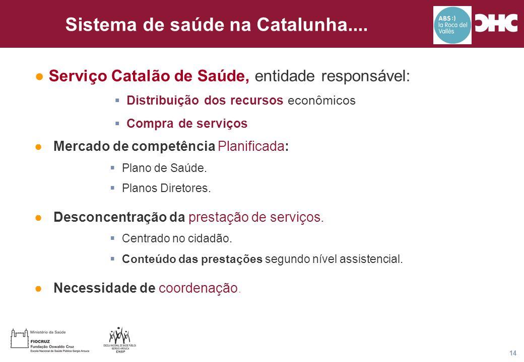 Título general da apresentação - CHC Consultoria e Gestão 14 Sistema de saúde na Catalunha.... ●Serviço Catalão de Saúde, entidade responsável:  Dist