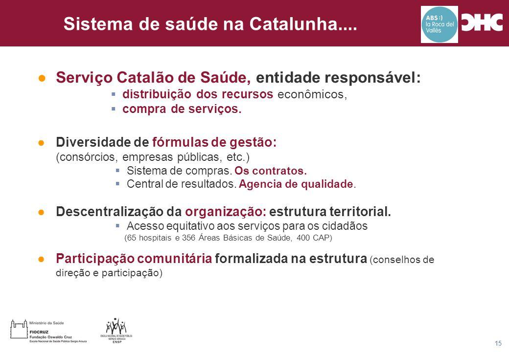 Título general da apresentação - CHC Consultoria e Gestão 15 Sistema de saúde na Catalunha.... ●Serviço Catalão de Saúde, entidade responsável:  dist