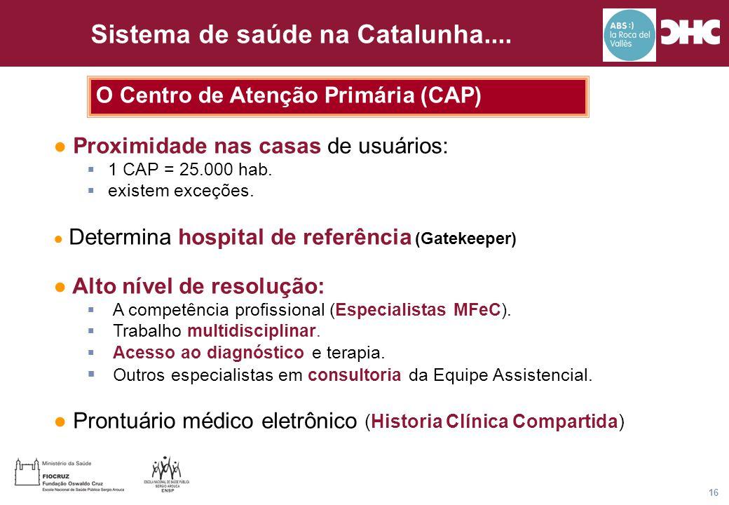 Título general da apresentação - CHC Consultoria e Gestão 16 Sistema de saúde na Catalunha.... O Centro de Atenção Primária (CAP) ● Proximidade nas ca