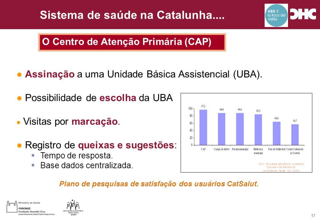 Título general da apresentação - CHC Consultoria e Gestão 17 Sistema de saúde na Catalunha.... O Centro de Atenção Primária (CAP) ● Assinação a uma Un