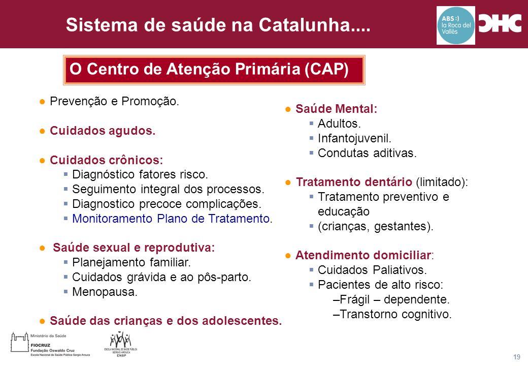 Título general da apresentação - CHC Consultoria e Gestão 19 Sistema de saúde na Catalunha.... O Centro de Atenção Primária (CAP) ● Prevenção e Promoç