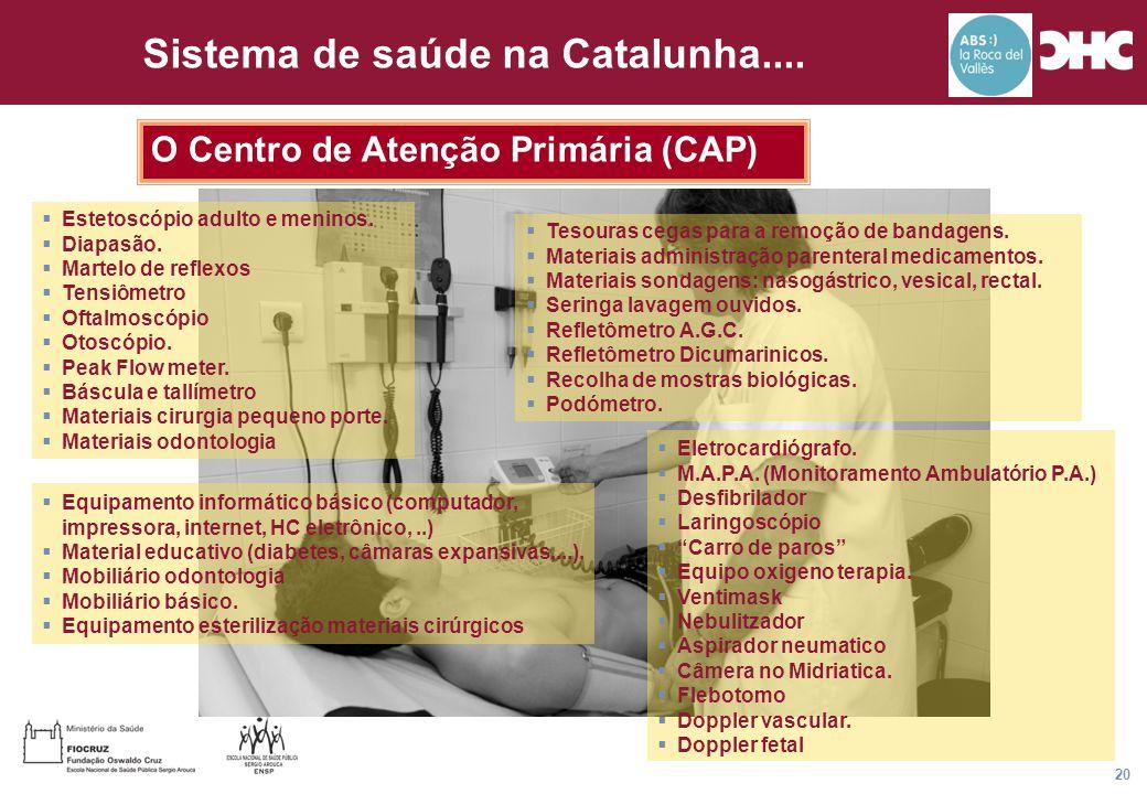 Título general da apresentação - CHC Consultoria e Gestão 20 Sistema de saúde na Catalunha.... O Centro de Atenção Primária (CAP)  Estetoscópio adult