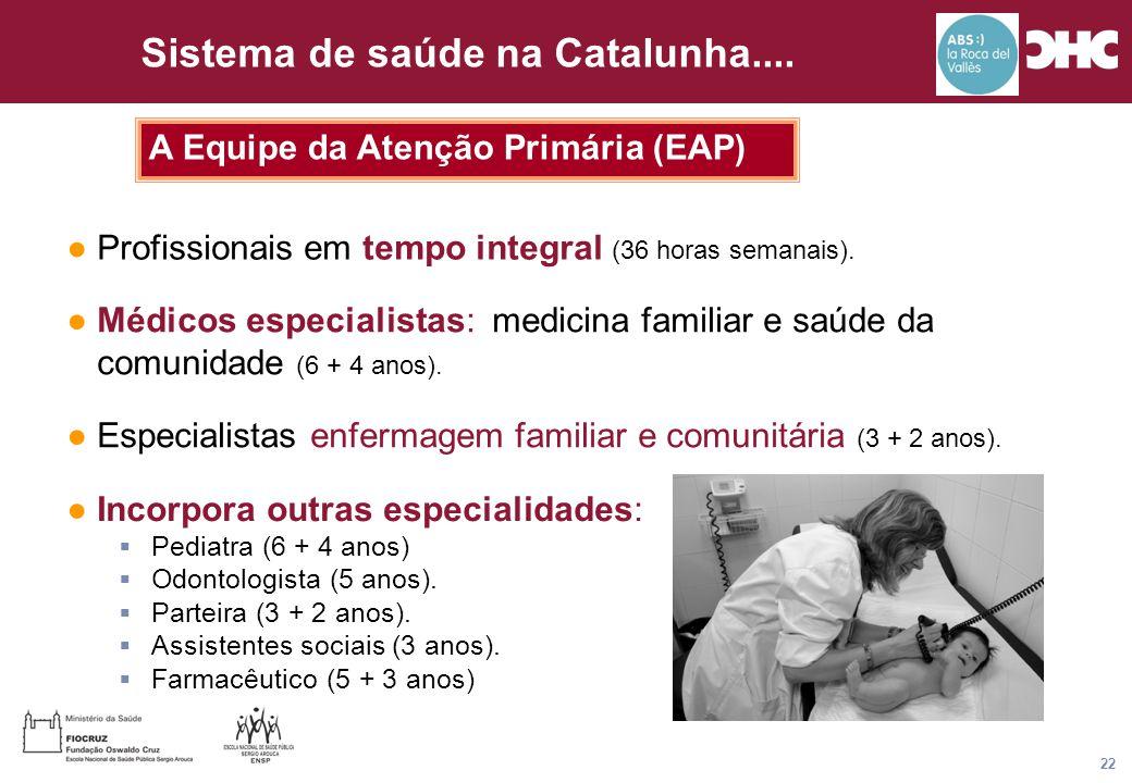 Título general da apresentação - CHC Consultoria e Gestão 22 Sistema de saúde na Catalunha.... ● Profissionais em tempo integral (36 horas semanais).