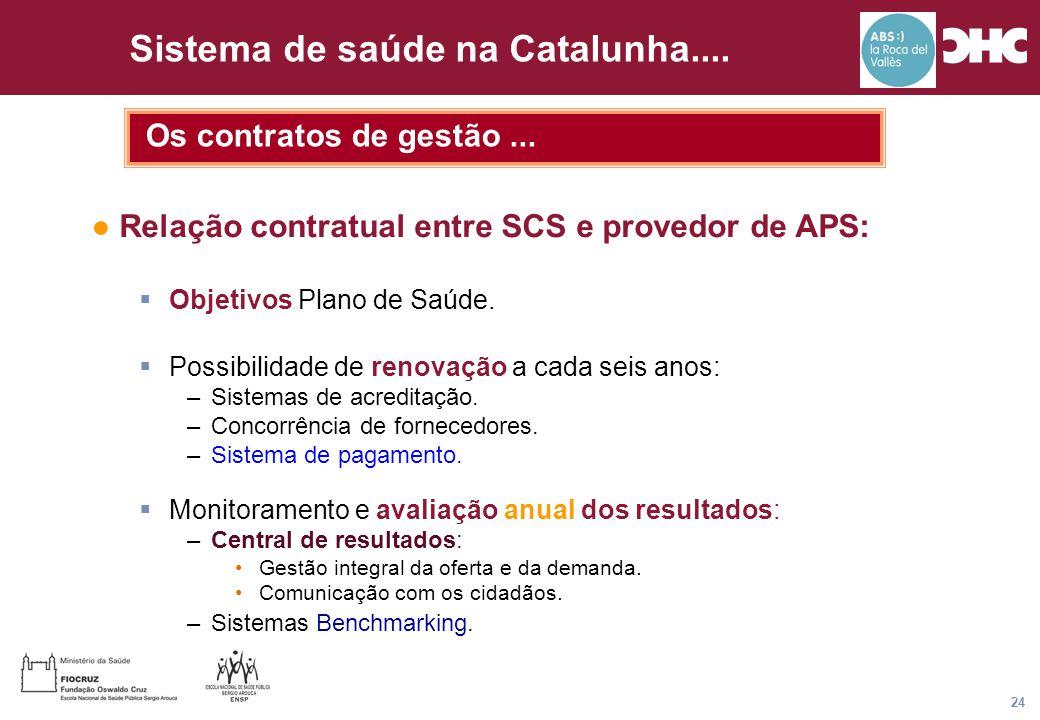Título general da apresentação - CHC Consultoria e Gestão 24 Sistema de saúde na Catalunha.... Os contratos de gestão... ● Relação contratual entre SC