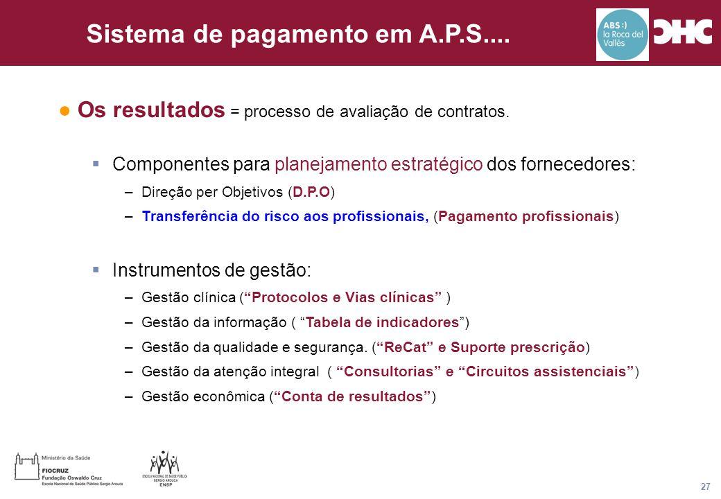 Título general da apresentação - CHC Consultoria e Gestão 27 ● Os resultados = processo de avaliação de contratos.  Componentes para planejamento est