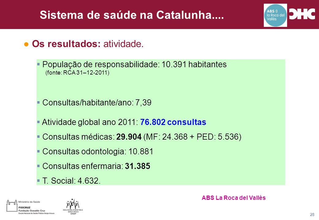 Título general da apresentação - CHC Consultoria e Gestão 28 Sistema de saúde na Catalunha....  População de responsabilidade: 10.391 habitantes (fon