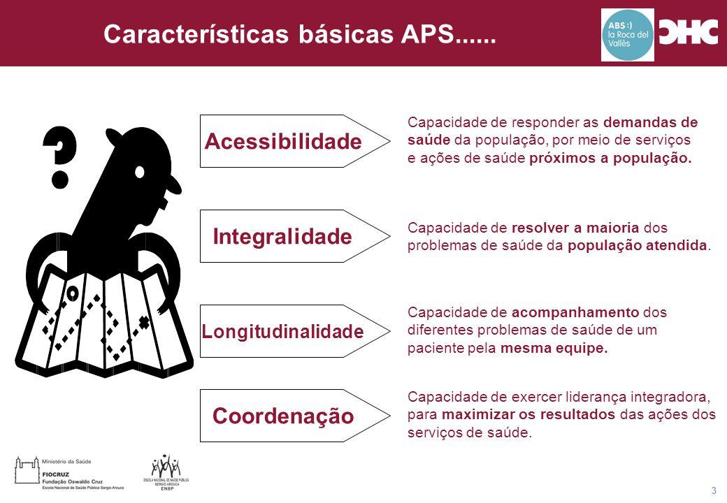 Título general da apresentação - CHC Consultoria e Gestão 3 Características básicas APS...... Acessibilidade Integralidade Longitudinalidade Coordenaç