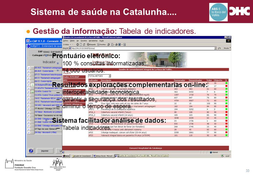 Título general da apresentação - CHC Consultoria e Gestão 33 Sistema de saúde na Catalunha.... ● Gestão da informação: Tabela de indicadores.  Prontu