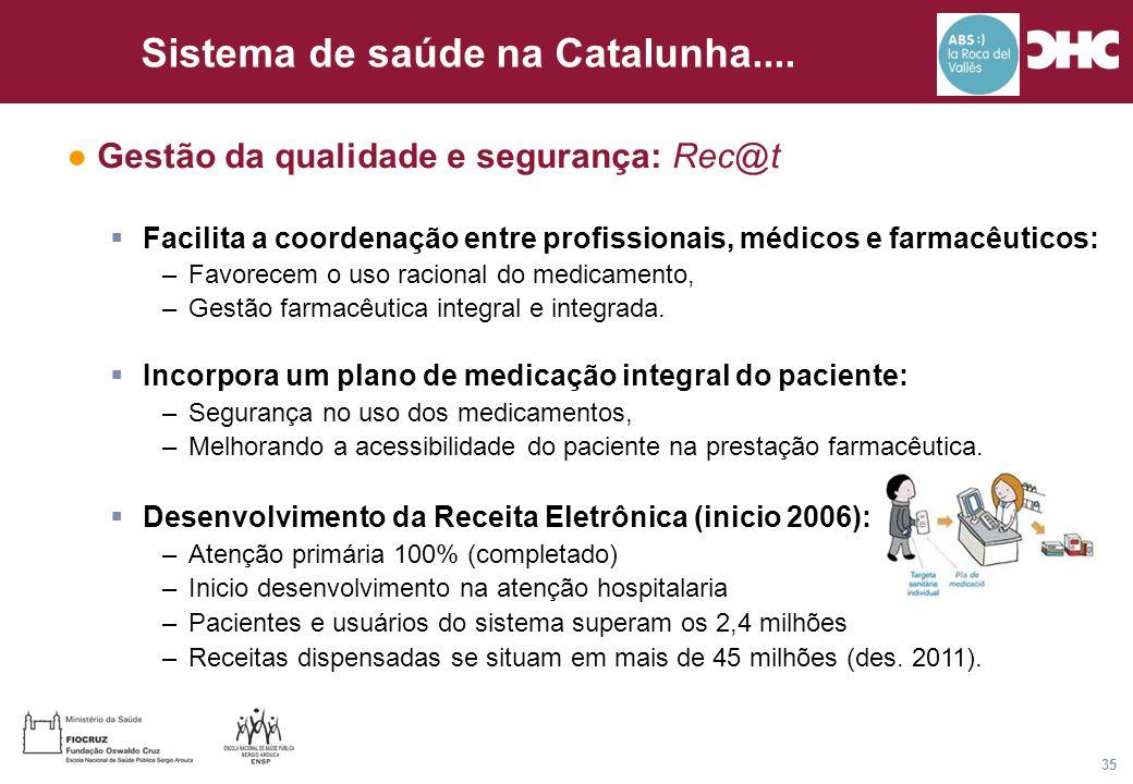 Título general da apresentação - CHC Consultoria e Gestão 35 Sistema de saúde na Catalunha.... ● Gestão da qualidade e segurança: Rec@t  Facilita a c