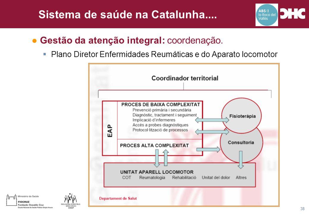 Título general da apresentação - CHC Consultoria e Gestão 38 Sistema de saúde na Catalunha.... ● Gestão da atenção integral: coordenação.  Plano Dire