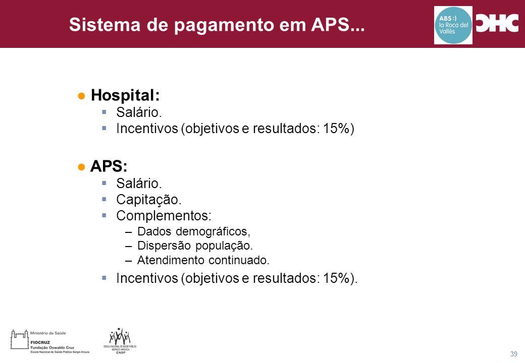 Título general da apresentação - CHC Consultoria e Gestão 39 Sistema de pagamento em APS... ● Hospital:  Salário.  Incentivos (objetivos e resultado