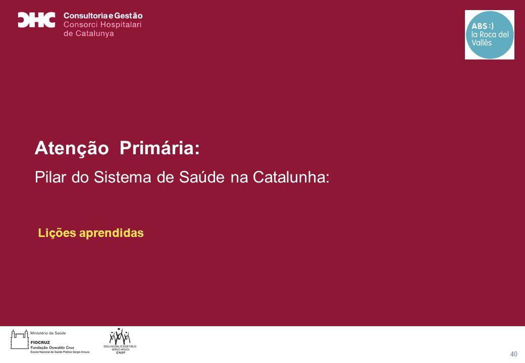 Título general da apresentação - CHC Consultoria e Gestão 40 Atenção Primária: Pilar do Sistema de Saúde na Catalunha: Lições aprendidas