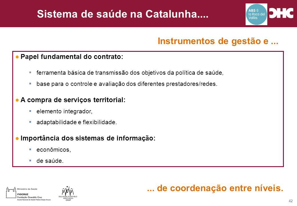 Título general da apresentação - CHC Consultoria e Gestão 42 Sistema de saúde na Catalunha.... ●Papel fundamental do contrato:  ferramenta básica de